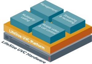 UVC Bundles